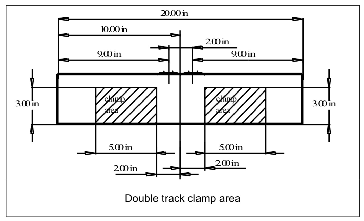 Freemo double track clamp areas