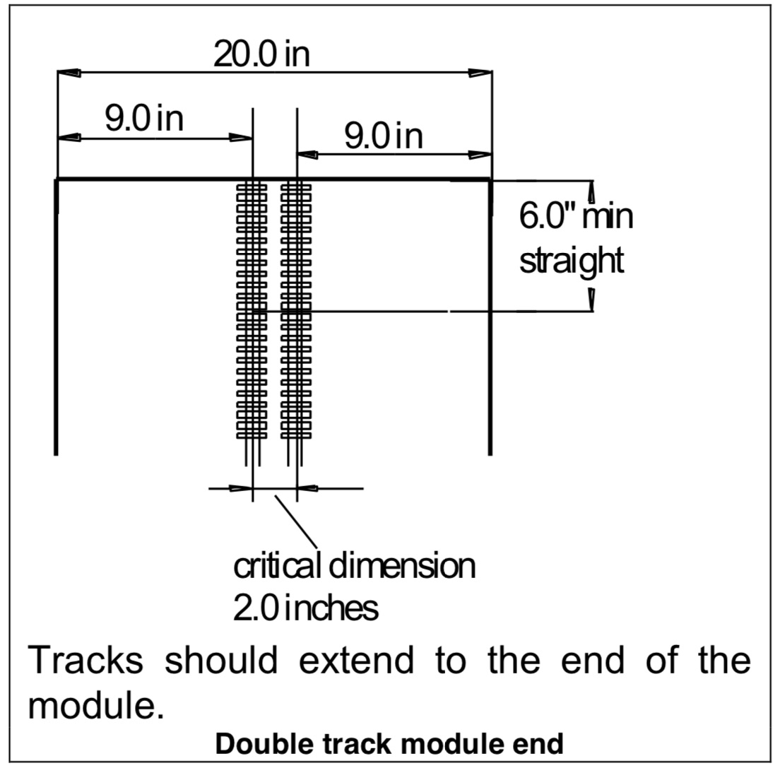 Freemo double track module end