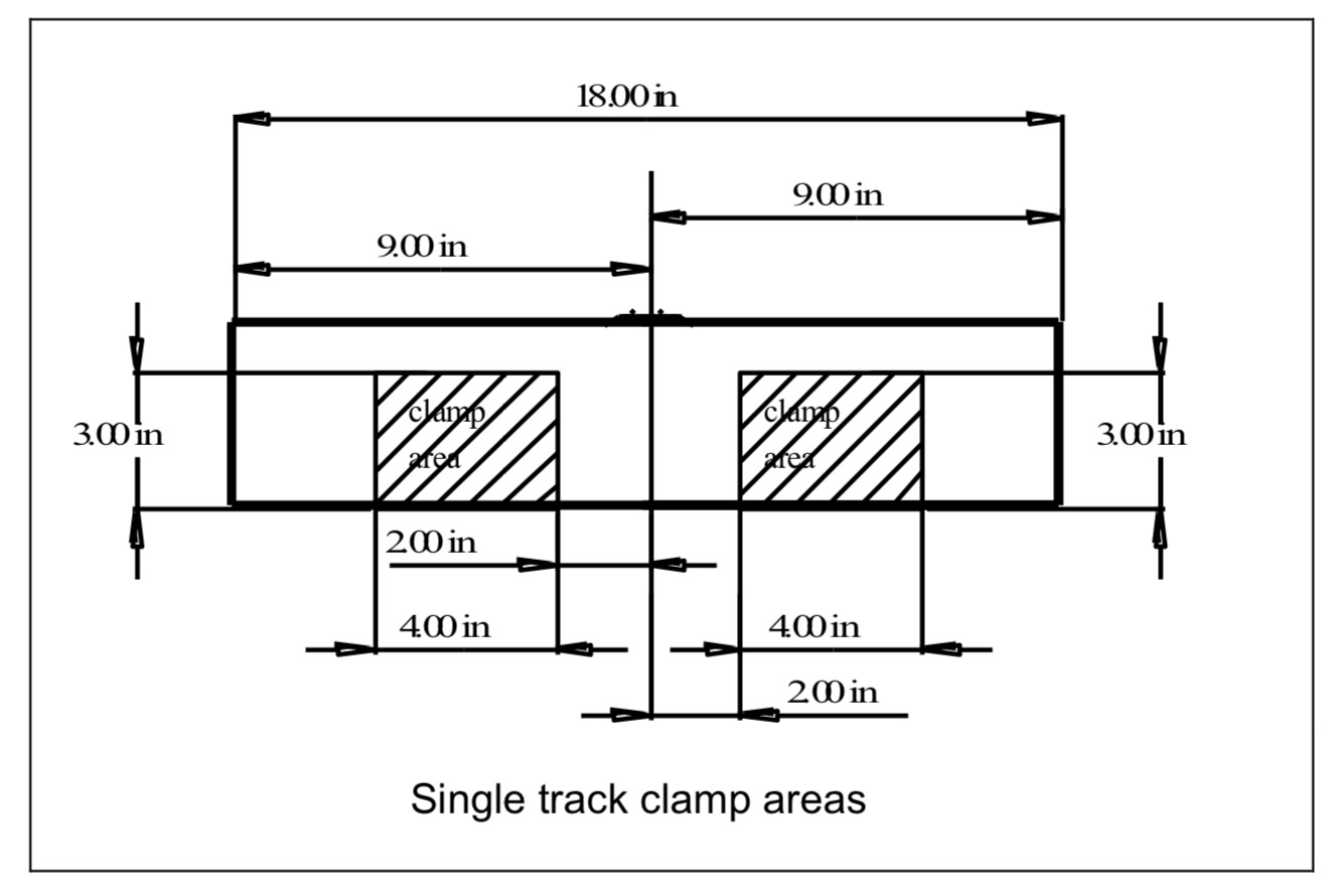 Freemo single track clamp areas