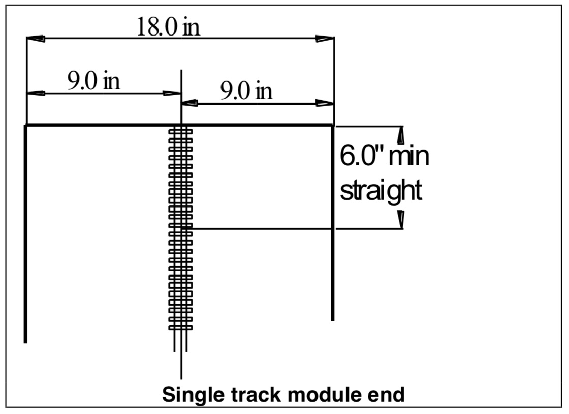 Freemo single track mudule end
